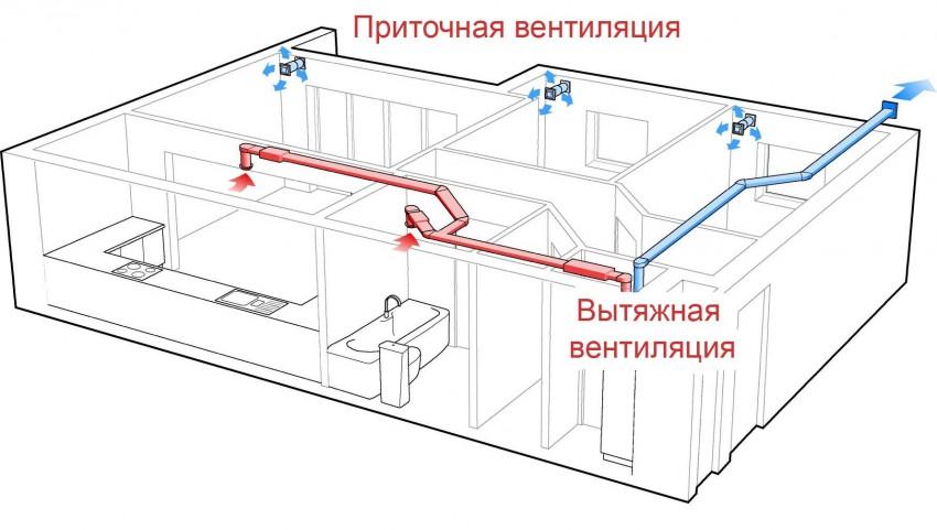 Вентилятор для ванной - лучшие модели и правильный подбор под систему вентиляции (115 фото)